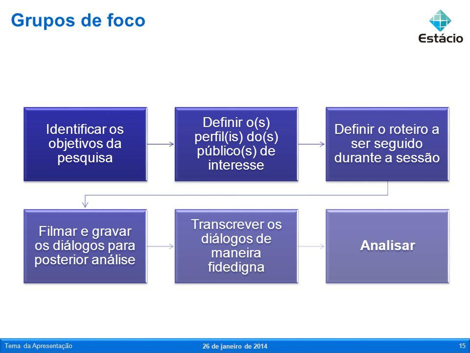 Identificar os objetivos da pesquisa Definir o(s) perfil(is) do(s) público(s) de interesse Definir o roteiro a ser seguido durante a sessão Filmar e g