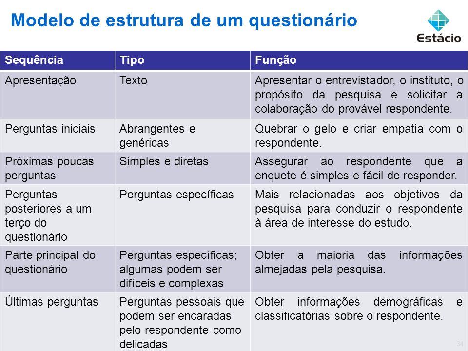 SequênciaTipoFunção ApresentaçãoTextoApresentar o entrevistador, o instituto, o propósito da pesquisa e solicitar a colaboração do provável respondent