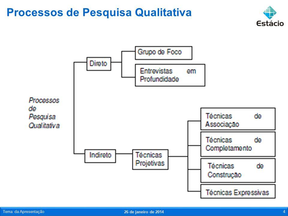 Processos de Pesquisa Qualitativa 26 de janeiro de 2014 Tema da Apresentação4