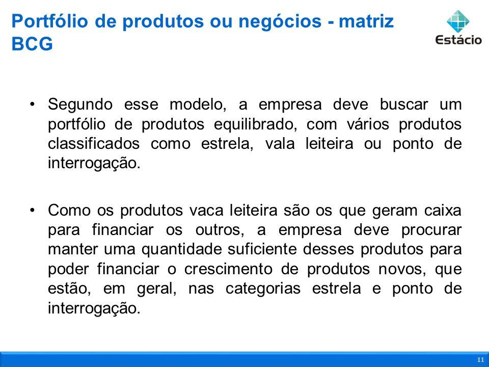 Segundo esse modelo, a empresa deve buscar um portfólio de produtos equilibrado, com vários produtos classificados como estrela, vala leiteira ou pont
