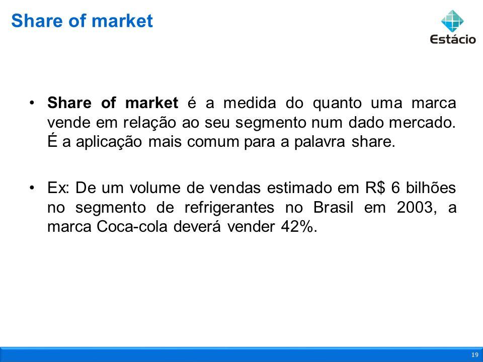 Share of market é a medida do quanto uma marca vende em relação ao seu segmento num dado mercado. É a aplicação mais comum para a palavra share. Ex: D