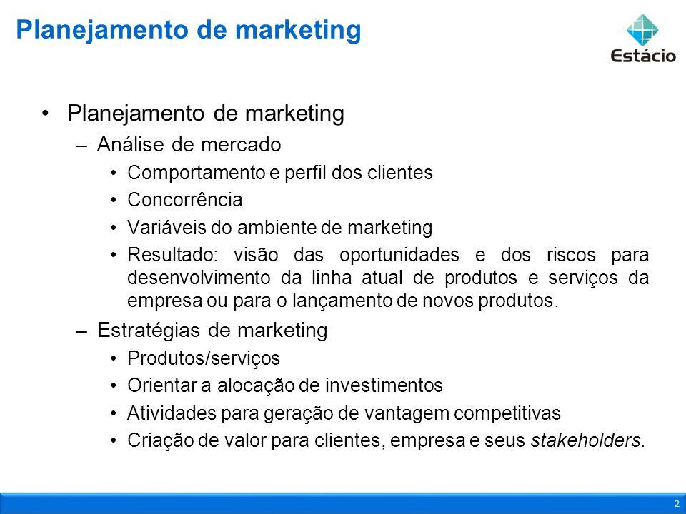 Planejamento de marketing –Análise de mercado Comportamento e perfil dos clientes Concorrência Variáveis do ambiente de marketing Resultado: visão das