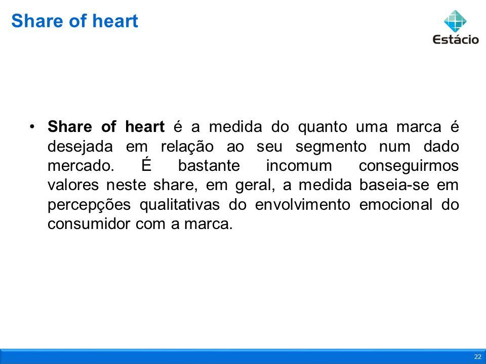 Share of heart é a medida do quanto uma marca é desejada em relação ao seu segmento num dado mercado. É bastante incomum conseguirmos valores neste sh