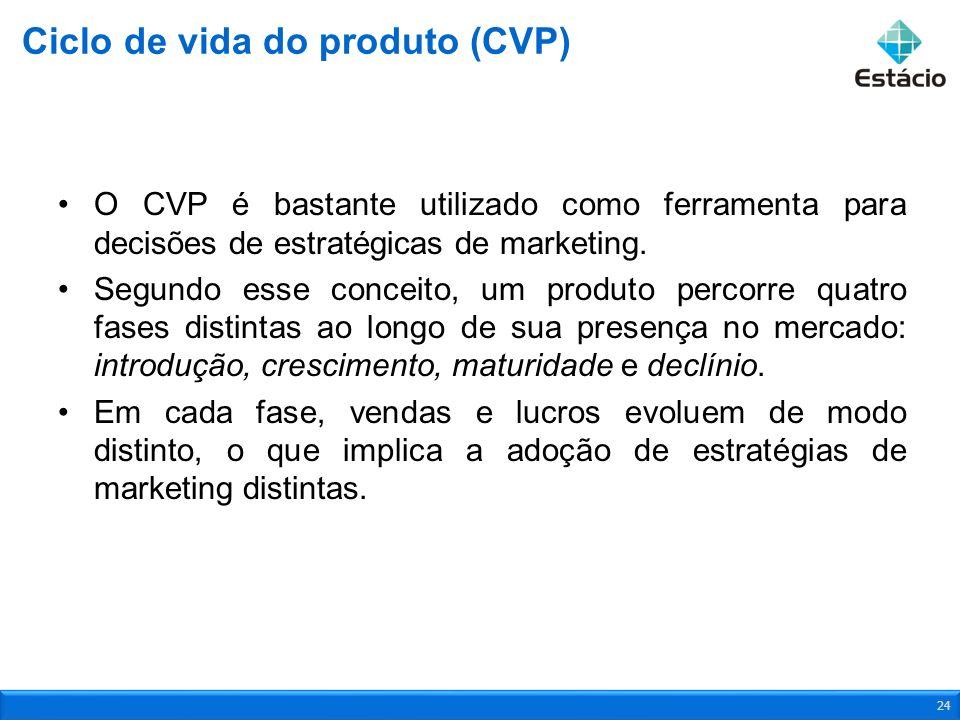 O CVP é bastante utilizado como ferramenta para decisões de estratégicas de marketing. Segundo esse conceito, um produto percorre quatro fases distint