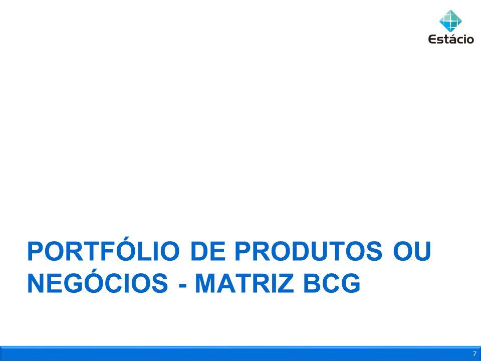 Portfólio de produtos ou negócios - matriz BCG 8