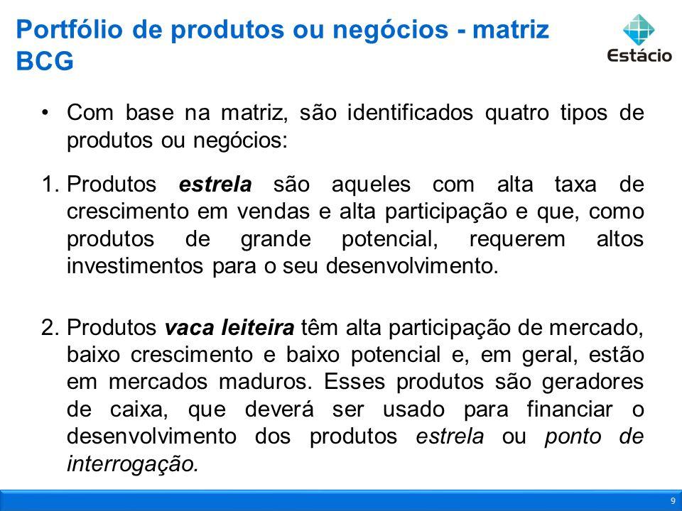 Com base na matriz, são identificados quatro tipos de produtos ou negócios: 1.Produtos estrela são aqueles com alta taxa de crescimento em vendas e al