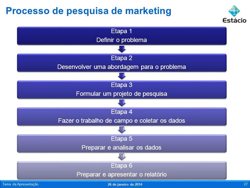 Processo de pesquisa de marketing 26 de janeiro de 2014 Tema da Apresentação28 A primeira etapa em qualquer processo de pesquisa de marketing é definir o problema.
