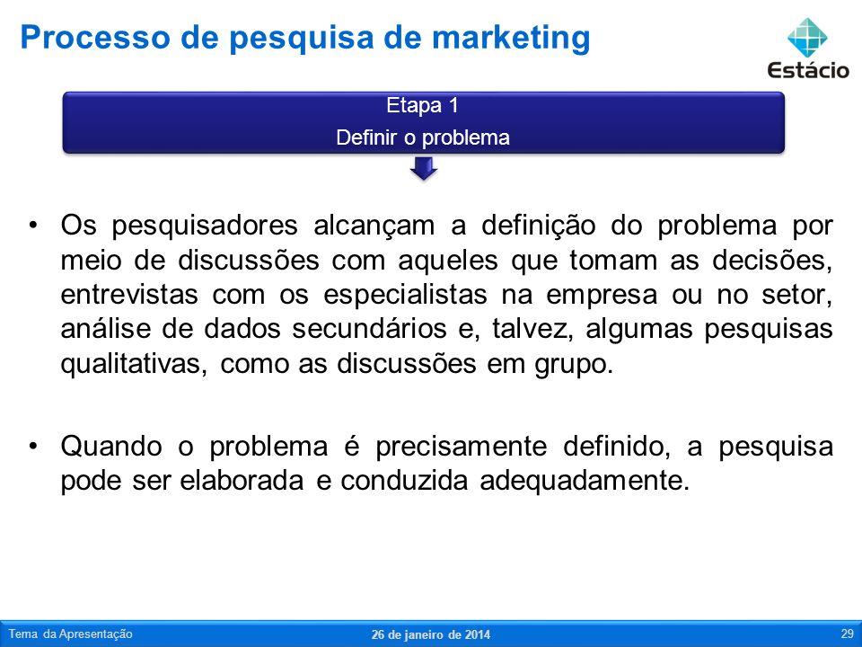 Processo de pesquisa de marketing 26 de janeiro de 2014 Tema da Apresentação30 Desenvolver uma abordagem para o problema inclui formular uma estrutura analítica e modelos, além de pesquisar as questões e as hipóteses (declarações ou propostas de valor não provadas sobre um fator ou um fenômeno que seja do interesse do pesquisador).