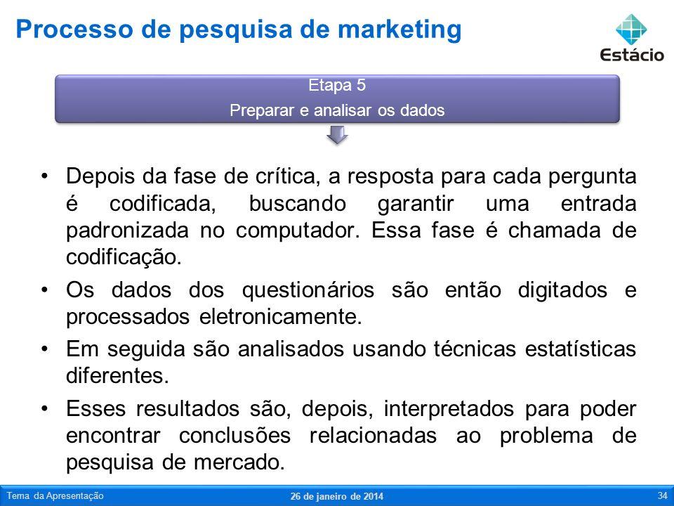 Processo de pesquisa de marketing 26 de janeiro de 2014 Tema da Apresentação35 Todo o estudo deve ser documentado em um relatório por escrito que aborde as questões específicas da pesquisa: –Abordagem, elaboração do projeto de pesquisa, coleta dos dados e os procedimentos de análise dos dados.