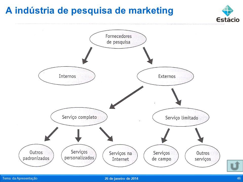 A indústria de pesquisa de marketing 26 de janeiro de 2014 Tema da Apresentação46