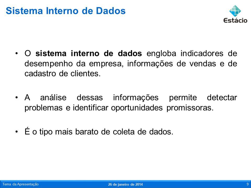 O sistema interno de dados engloba indicadores de desempenho da empresa, informações de vendas e de cadastro de clientes. A análise dessas informações