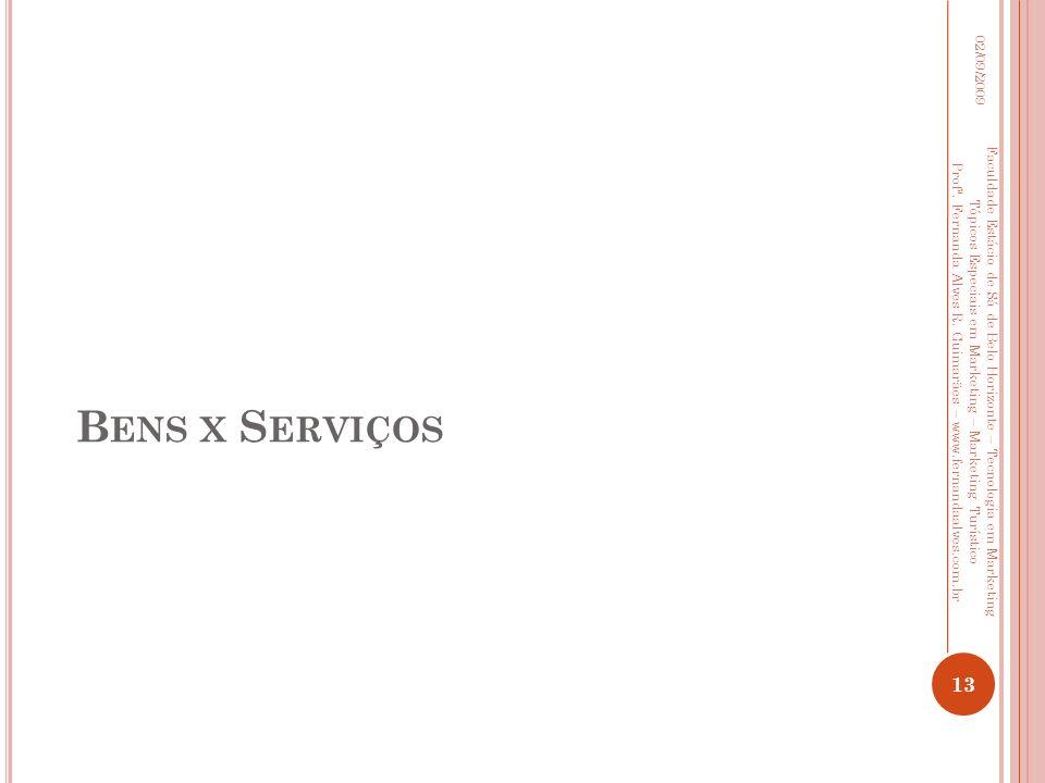B ENS X S ERVIÇOS 02/09/2009 13 Faculdade Estácio de Sá de Belo Horizonte – Tecnologia em Marketing Tópicos Especiais em Marketing – Marketing Turísti