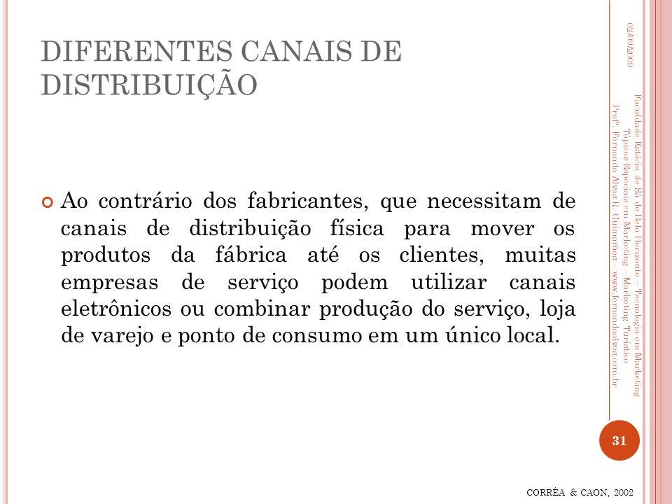 DIFERENTES CANAIS DE DISTRIBUIÇÃO Ao contrário dos fabricantes, que necessitam de canais de distribuição física para mover os produtos da fábrica até