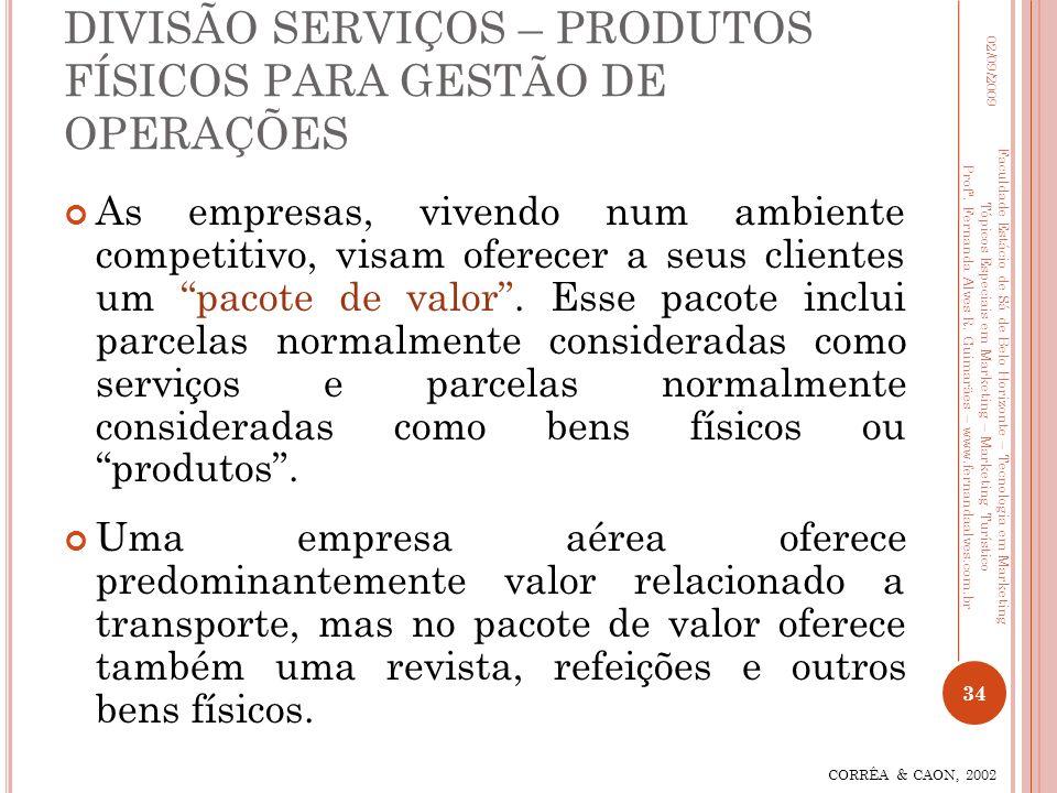 DIVISÃO SERVIÇOS – PRODUTOS FÍSICOS PARA GESTÃO DE OPERAÇÕES As empresas, vivendo num ambiente competitivo, visam oferecer a seus clientes um pacote d