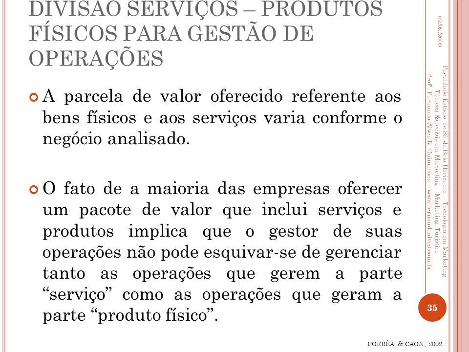 DIVISÃO SERVIÇOS – PRODUTOS FÍSICOS PARA GESTÃO DE OPERAÇÕES A parcela de valor oferecido referente aos bens físicos e aos serviços varia conforme o n