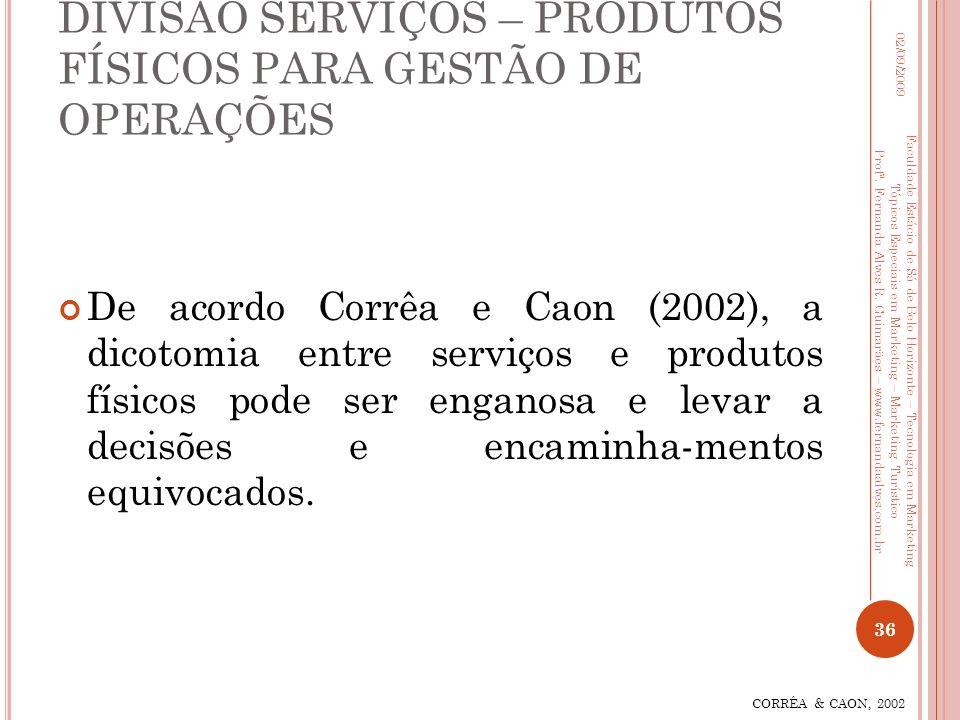 DIVISÃO SERVIÇOS – PRODUTOS FÍSICOS PARA GESTÃO DE OPERAÇÕES De acordo Corrêa e Caon (2002), a dicotomia entre serviços e produtos físicos pode ser en