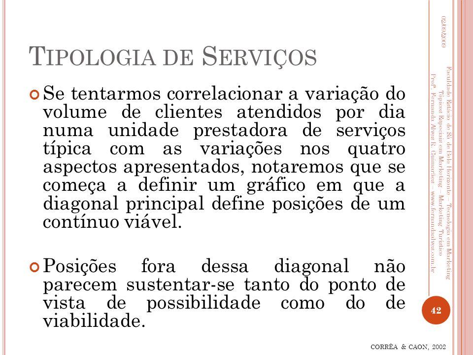 T IPOLOGIA DE S ERVIÇOS Se tentarmos correlacionar a variação do volume de clientes atendidos por dia numa unidade prestadora de serviços típica com a