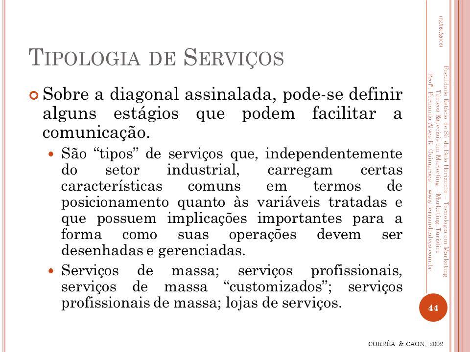 T IPOLOGIA DE S ERVIÇOS Sobre a diagonal assinalada, pode-se definir alguns estágios que podem facilitar a comunicação. São tipos de serviços que, ind