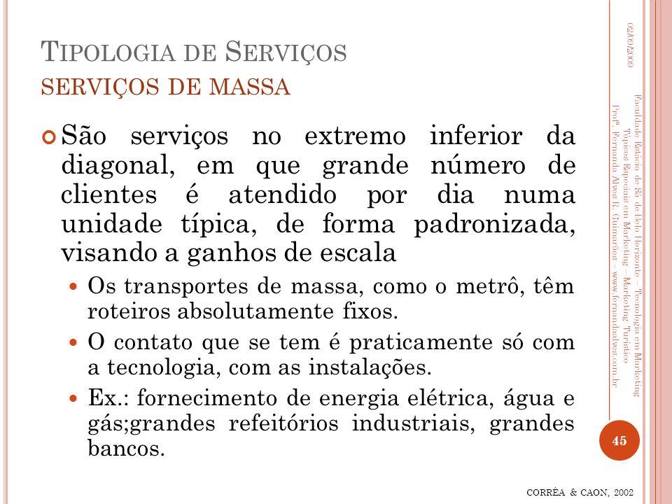 T IPOLOGIA DE S ERVIÇOS SERVIÇOS DE MASSA São serviços no extremo inferior da diagonal, em que grande número de clientes é atendido por dia numa unida