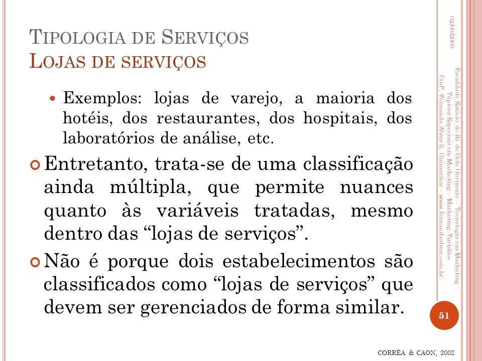 T IPOLOGIA DE S ERVIÇOS L OJAS DE SERVIÇOS Exemplos: lojas de varejo, a maioria dos hotéis, dos restaurantes, dos hospitais, dos laboratórios de análi