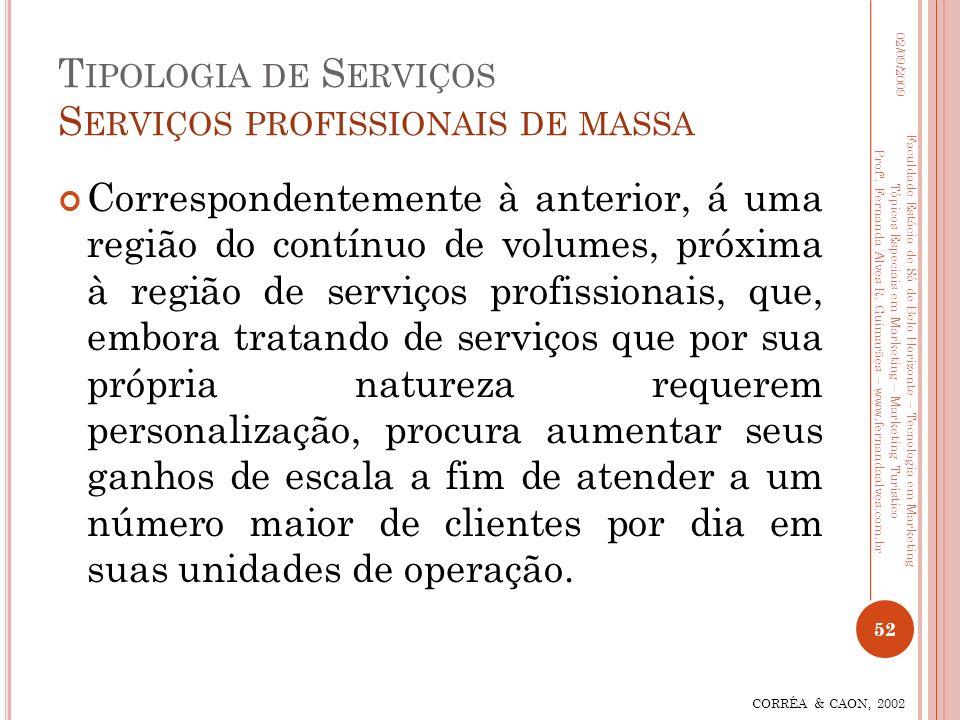 T IPOLOGIA DE S ERVIÇOS S ERVIÇOS PROFISSIONAIS DE MASSA Correspondentemente à anterior, á uma região do contínuo de volumes, próxima à região de serv