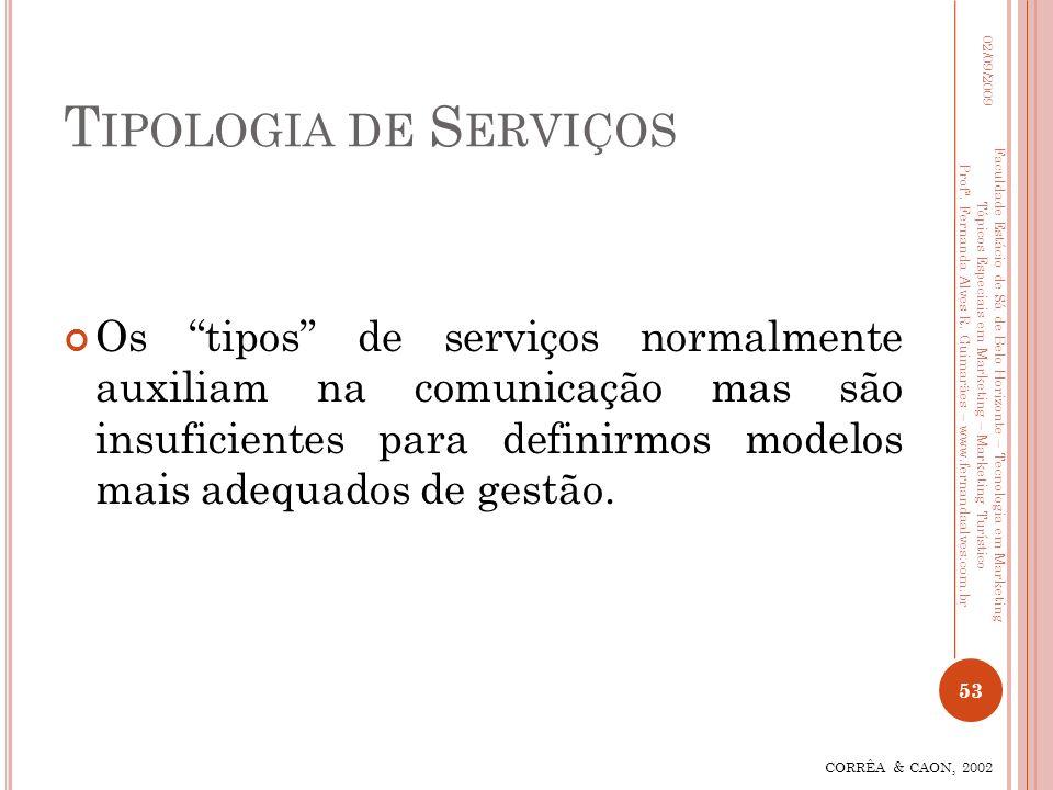 T IPOLOGIA DE S ERVIÇOS Os tipos de serviços normalmente auxiliam na comunicação mas são insuficientes para definirmos modelos mais adequados de gestã