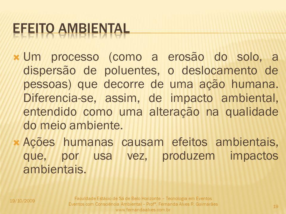 Um processo (como a erosão do solo, a dispersão de poluentes, o deslocamento de pessoas) que decorre de uma ação humana. Diferencia-se, assim, de impa