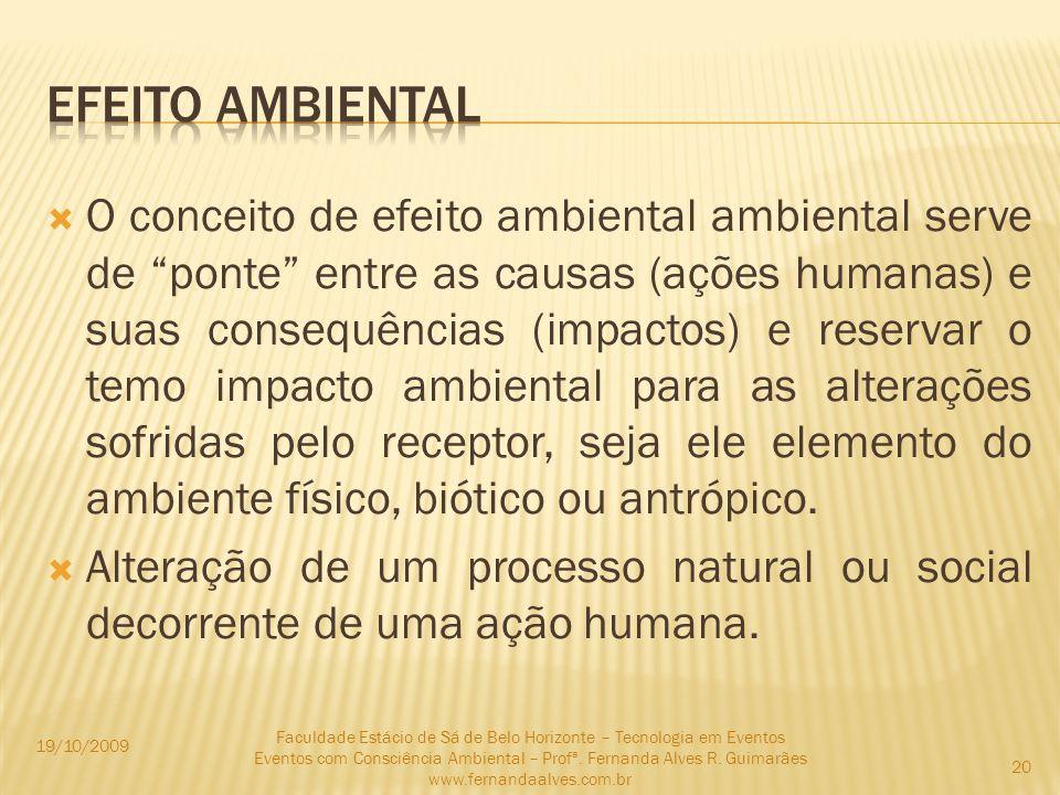O conceito de efeito ambiental ambiental serve de ponte entre as causas (ações humanas) e suas consequências (impactos) e reservar o temo impacto ambi
