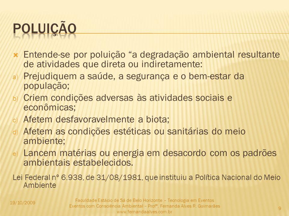 Formas de poluição: Da água Do ar Do solo Térmica Alimentar Sonora Radioativa Visual 19/10/2009 Faculdade Estácio de Sá de Belo Horizonte – Tecnologia em Eventos Eventos com Consciência Ambiental – Profª.
