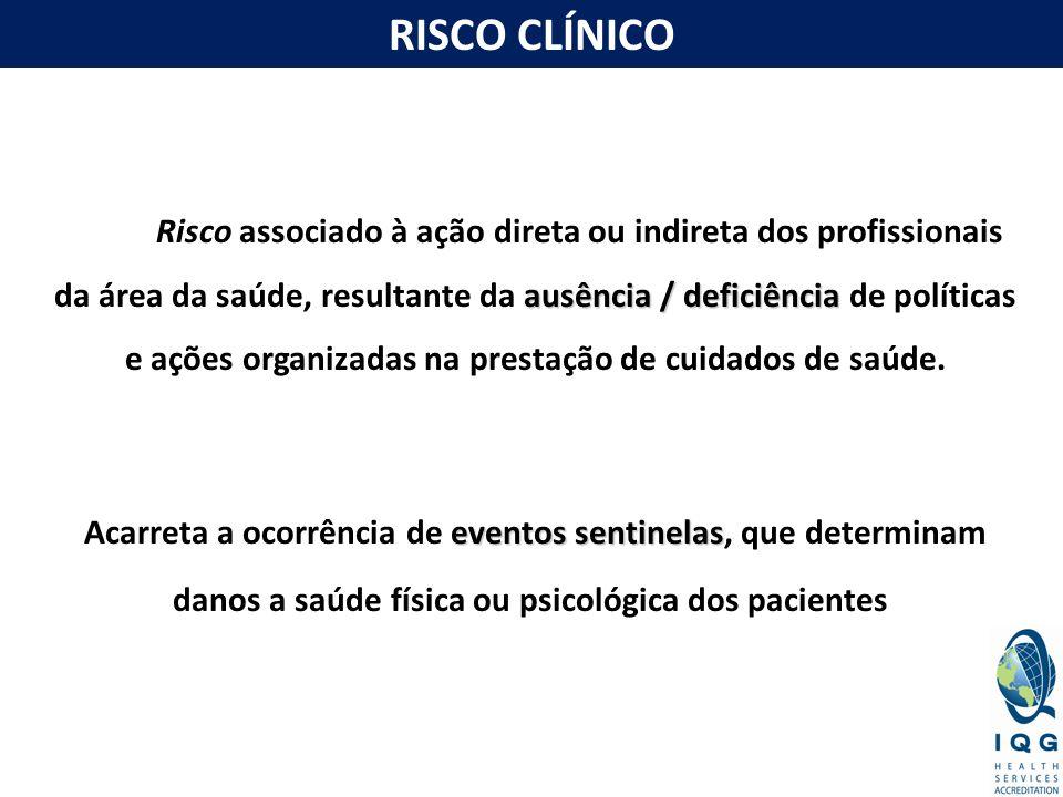 ausência / deficiência Todo Risco associado à ação direta ou indireta dos profissionais da área da saúde, resultante da ausência / deficiência de polí