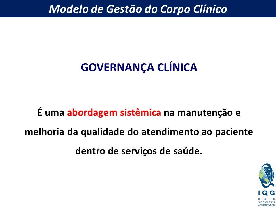 GOVERNANÇA CLÍNICA É uma abordagem sistêmica na manutenção e melhoria da qualidade do atendimento ao paciente dentro de serviços de saúde. Modelo de G