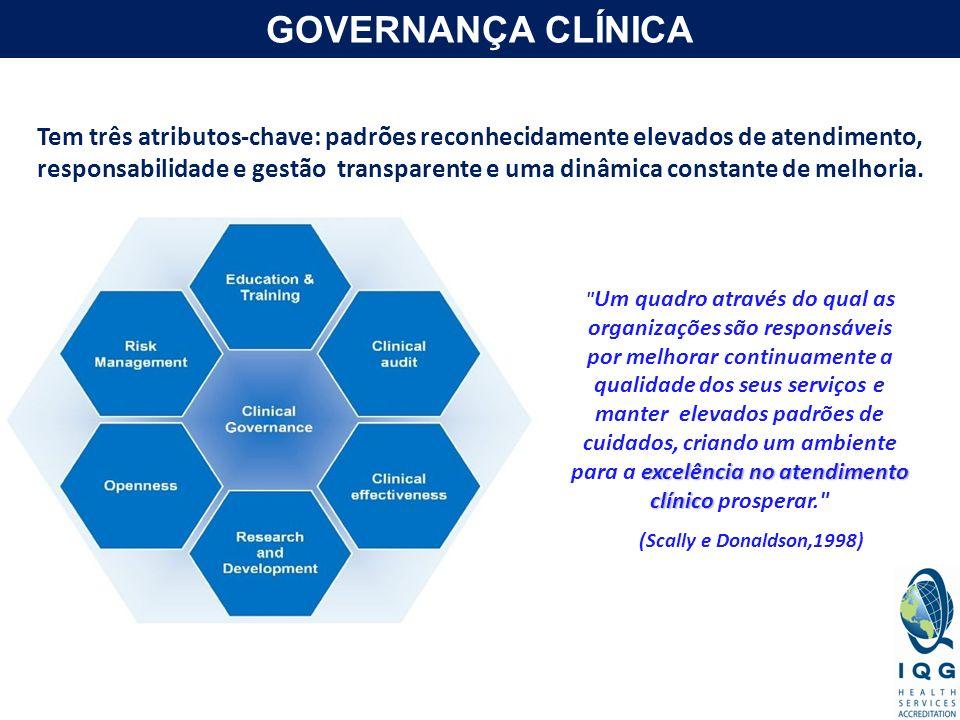excelência no atendimento clínico