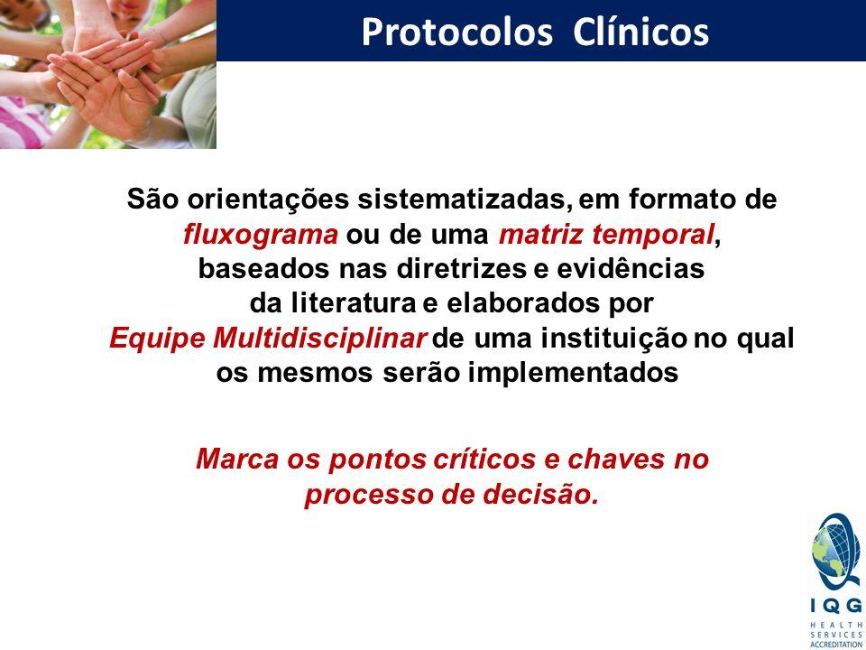 Protocolos Clínicos São orientações sistematizadas, em formato de fluxograma ou de uma matriz temporal, baseados nas diretrizes e evidências da litera