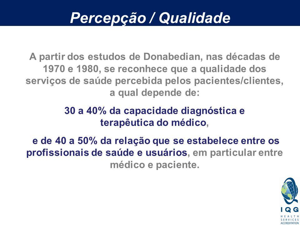 A partir dos estudos de Donabedian, nas décadas de 1970 e 1980, se reconhece que a qualidade dos serviços de saúde percebida pelos pacientes/clientes,