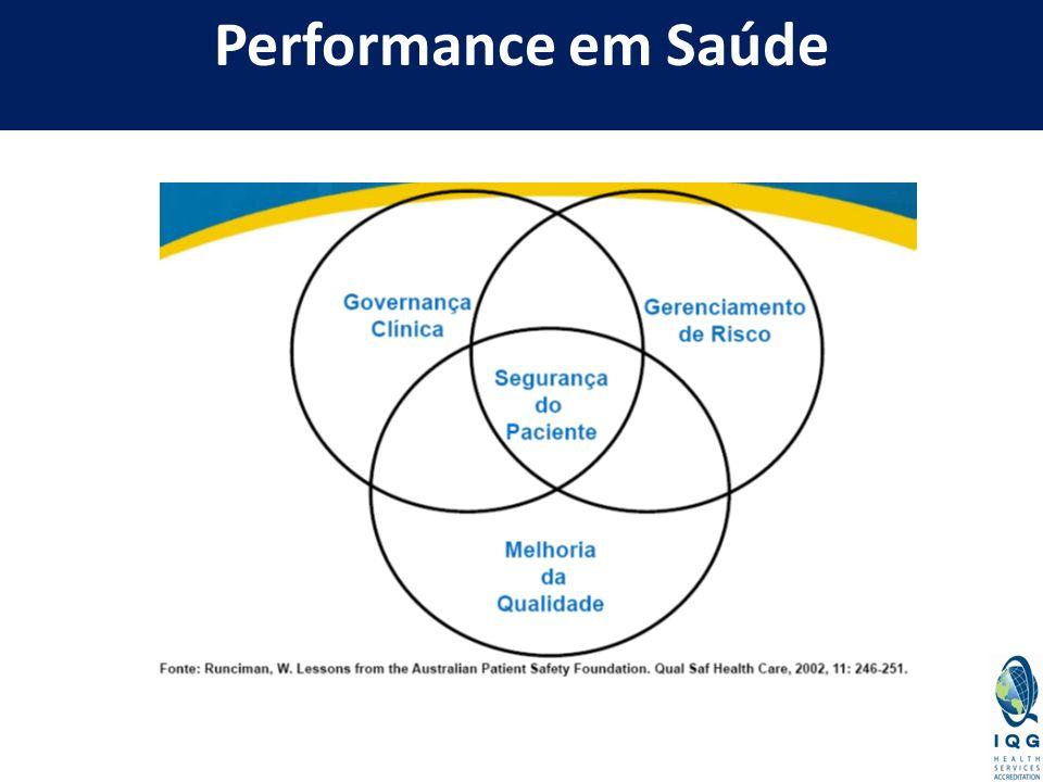 Performance em Saúde