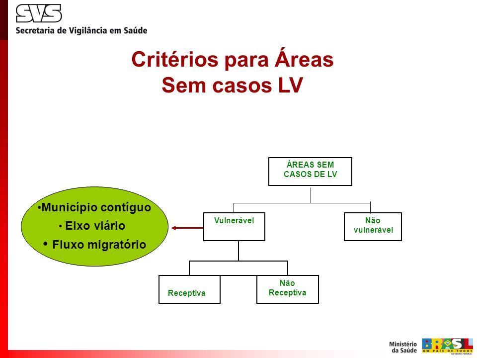 Critérios para Áreas Sem casos LV ÁREAS SEM CASOS DE LV Não vulnerável Vulnerável Não Receptiva Município contíguo Eixo viário Fluxo migratório