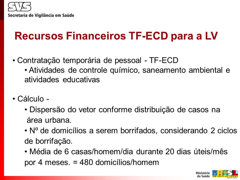 Recursos Financeiros TF-ECD para a LV Contratação temporária de pessoal - TF-ECD Atividades de controle químico, saneamento ambiental e atividades edu
