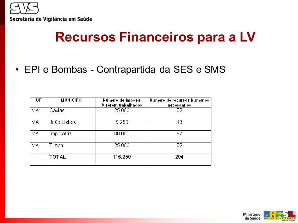 Recursos Financeiros para a LV EPI e Bombas - Contrapartida da SES e SMS