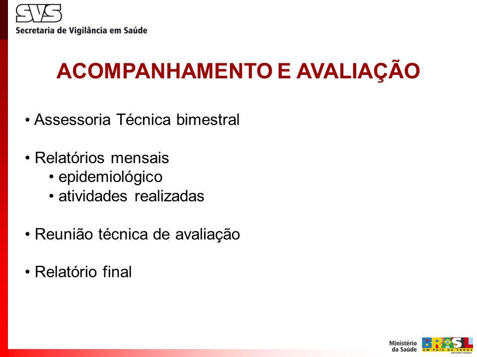ACOMPANHAMENTO E AVALIAÇÃO Assessoria Técnica bimestral Relatórios mensais epidemiológico atividades realizadas Reunião técnica de avaliação Relatório