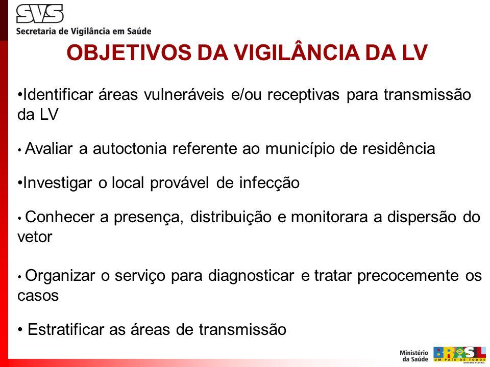 Identificar áreas vulneráveis e/ou receptivas para transmissão da LV Avaliar a autoctonia referente ao município de residência Investigar o local prov