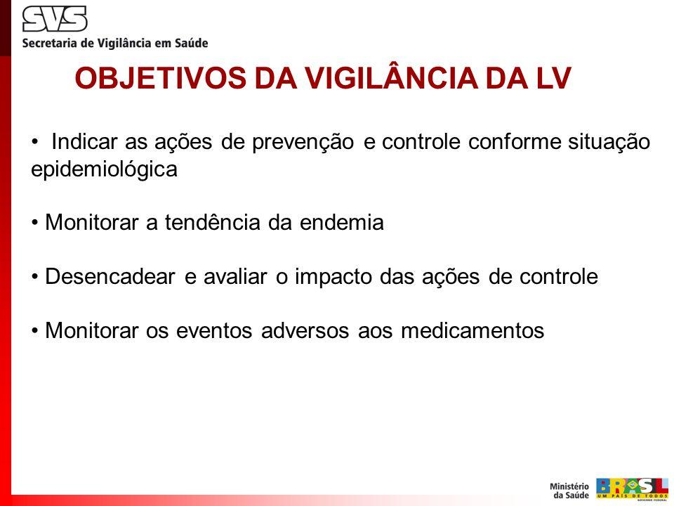 Indicar as ações de prevenção e controle conforme situação epidemiológica Monitorar a tendência da endemia Desencadear e avaliar o impacto das ações d
