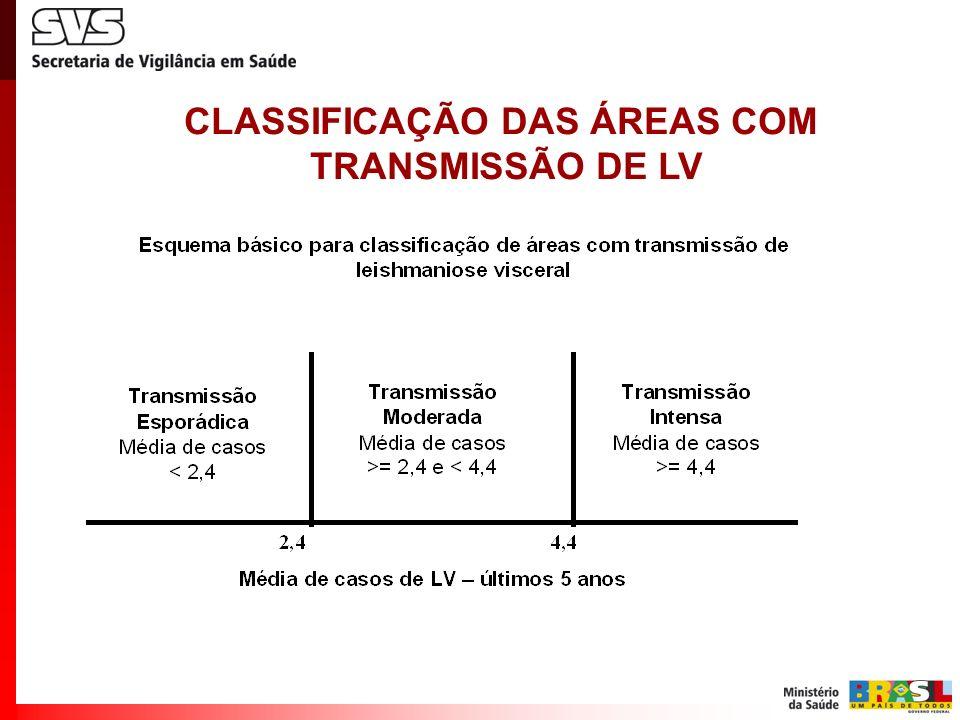 CLASSIFICAÇÃO DAS ÁREAS COM TRANSMISSÃO DE LV