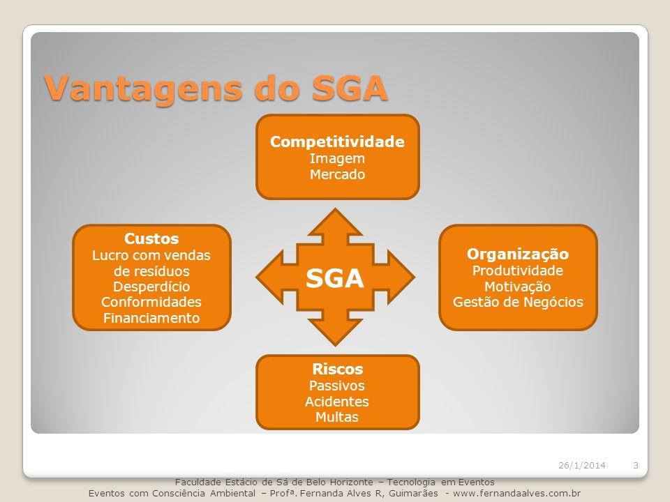 Vantagens do SGA 26/1/2014 Faculdade Estácio de Sá de Belo Horizonte – Tecnologia em Eventos Eventos com Consciência Ambiental – Profª. Fernanda Alves