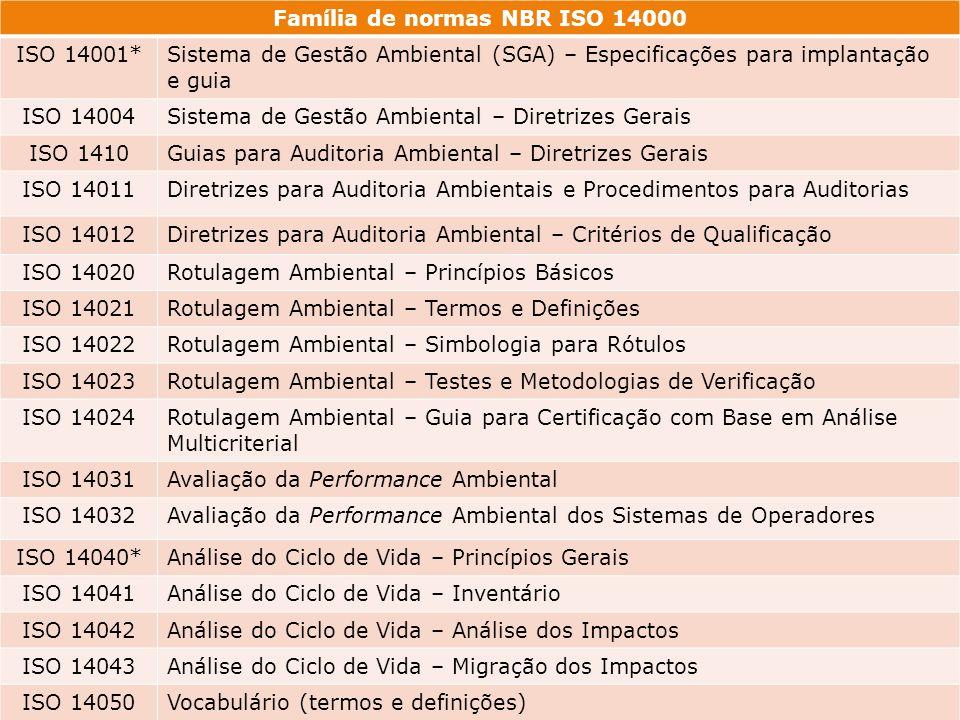 26/1/2014 Faculdade Estácio de Sá de Belo Horizonte – Tecnologia em Eventos Eventos com Consciência Ambiental – Profª. Fernanda Alves R, Guimarães - w