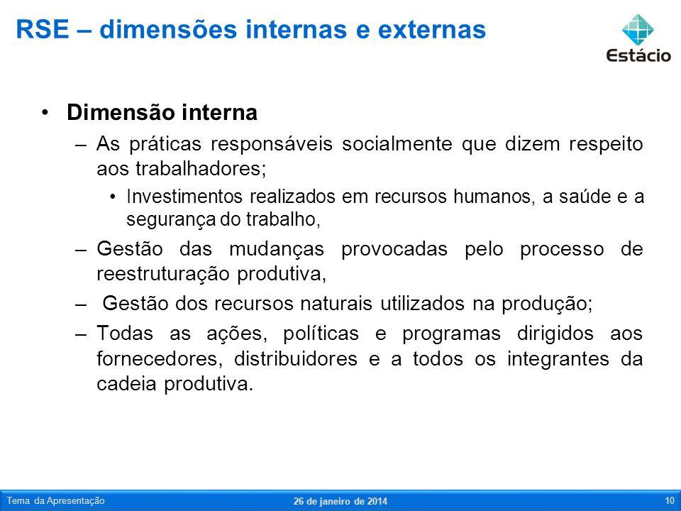 Dimensão interna –As práticas responsáveis socialmente que dizem respeito aos trabalhadores; Investimentos realizados em recursos humanos, a saúde e a