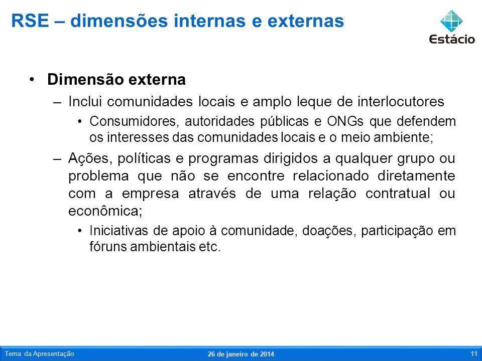 Dimensão externa –Inclui comunidades locais e amplo leque de interlocutores Consumidores, autoridades públicas e ONGs que defendem os interesses das c