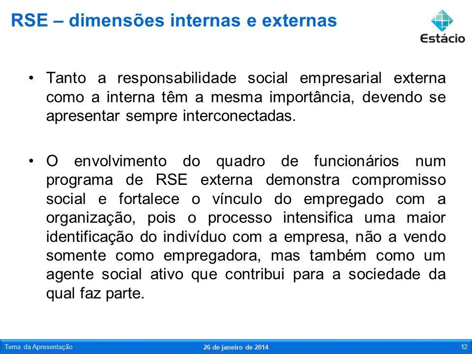 Tanto a responsabilidade social empresarial externa como a interna têm a mesma importância, devendo se apresentar sempre interconectadas. O envolvimen