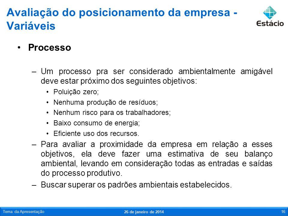 Processo –Um processo pra ser considerado ambientalmente amigável deve estar próximo dos seguintes objetivos: Poluição zero; Nenhuma produção de resíd