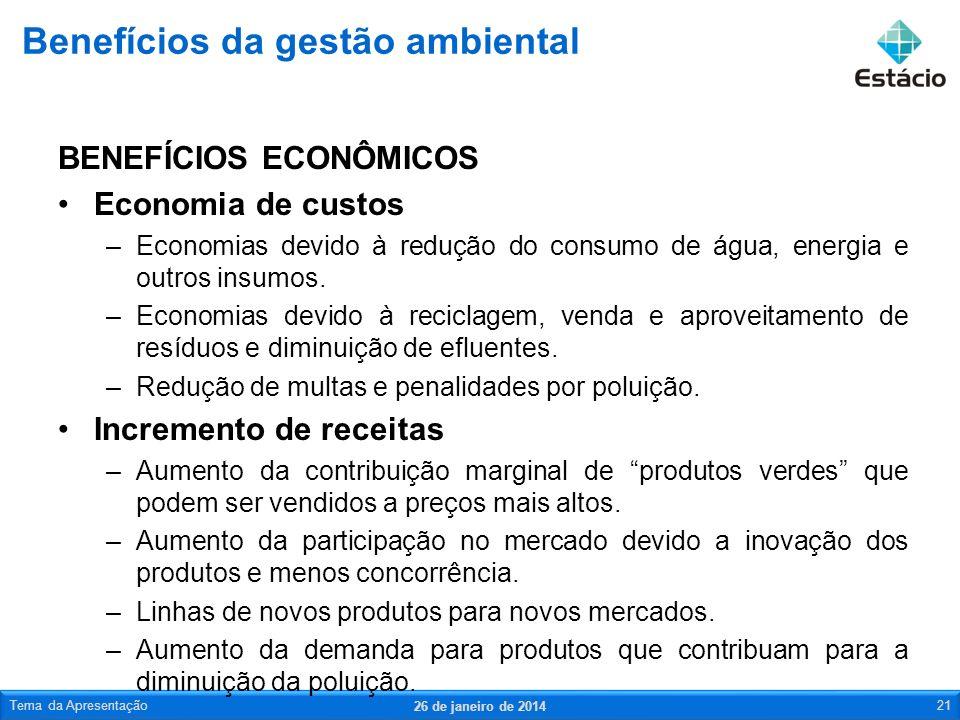BENEFÍCIOS ECONÔMICOS Economia de custos –Economias devido à redução do consumo de água, energia e outros insumos. –Economias devido à reciclagem, ven
