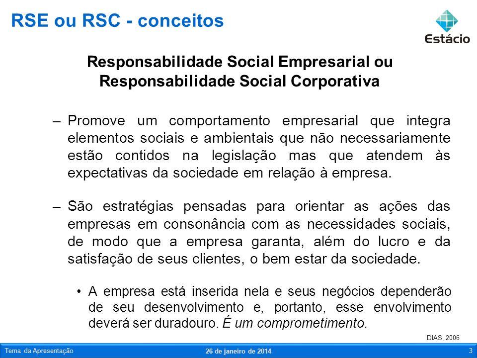 Responsabilidade Social Empresarial ou Responsabilidade Social Corporativa –Promove um comportamento empresarial que integra elementos sociais e ambie